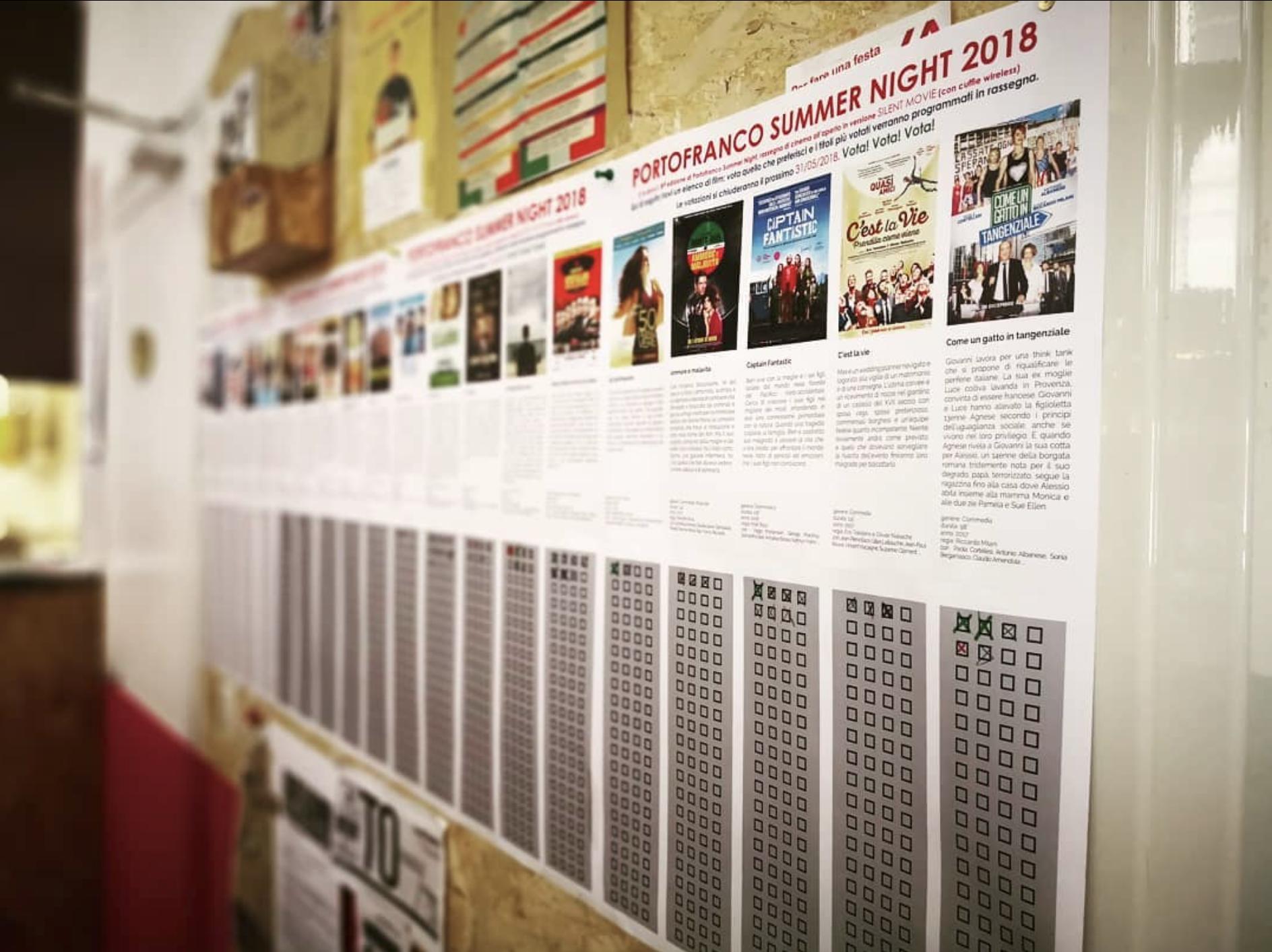 Scegli i film che verranno proiettati al PortoFranco Summer Night 2019